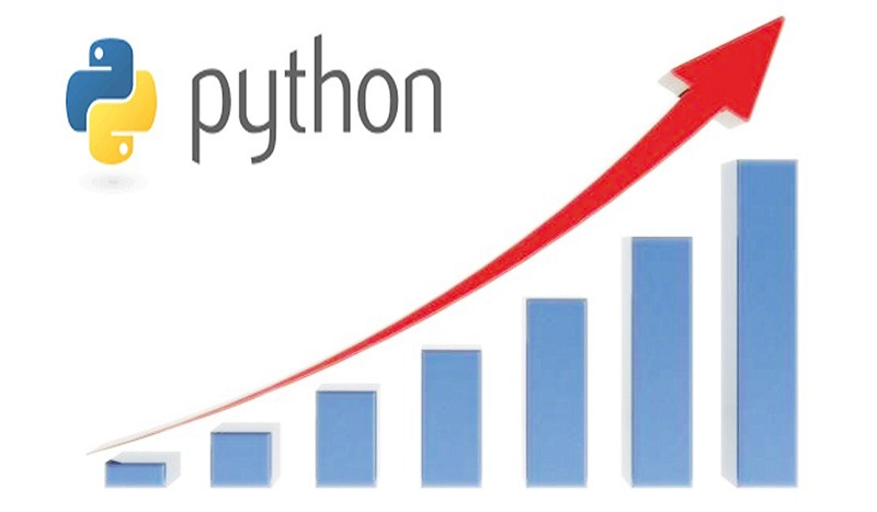 popular programming